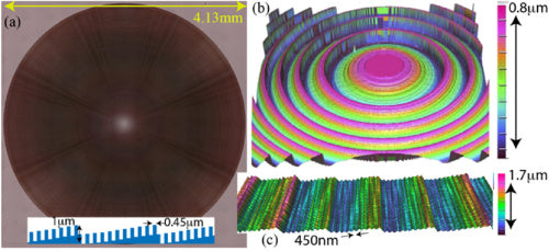 Application of DWL66+ grayscale lithography in micro-optical element fabrication