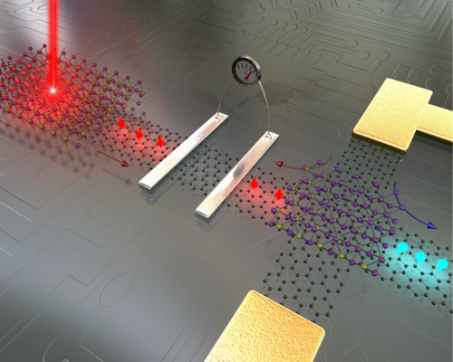 Graphene and 2D materials push electronics beyond Moore's Law