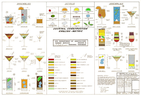 Cocktail Construction Chart in Color
