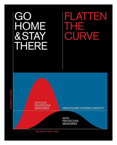 Copy of Flatten the Curve by Julian Montague - Test