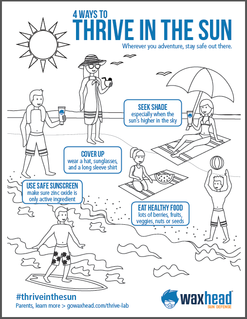 Sun Safety Educational Materials