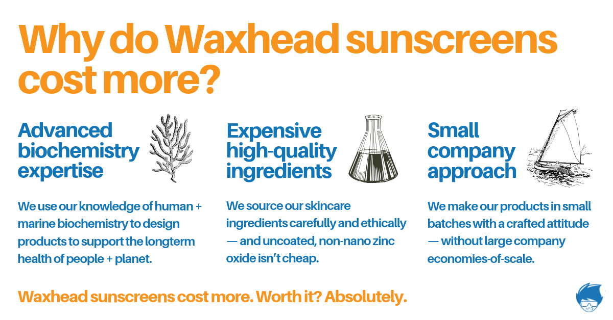 Why do Waxhead Sunscreens cost more?