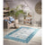 Homeward Collection Non-Skid Area Rug | 5X7 Ft. | Turquoise Bordur