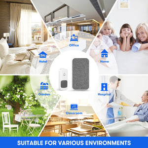 Wireless Doorbell, 2 Transmitters and 1 Plug-in Receiver No Battery Required for Receiver 58 Ringtones | Coolqiya