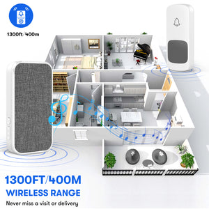 Wireless Doorbell, 3 Transmitters and 3 Plug-in Receivers No Battery Required for Receiver 58 Ringtones | Coolqiya