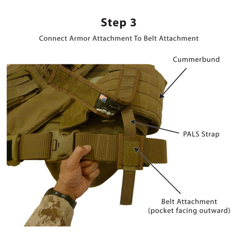Step 3<br /> -- Slide the Armor Attachment's PALS strap through the pocket in the Belt Attachment