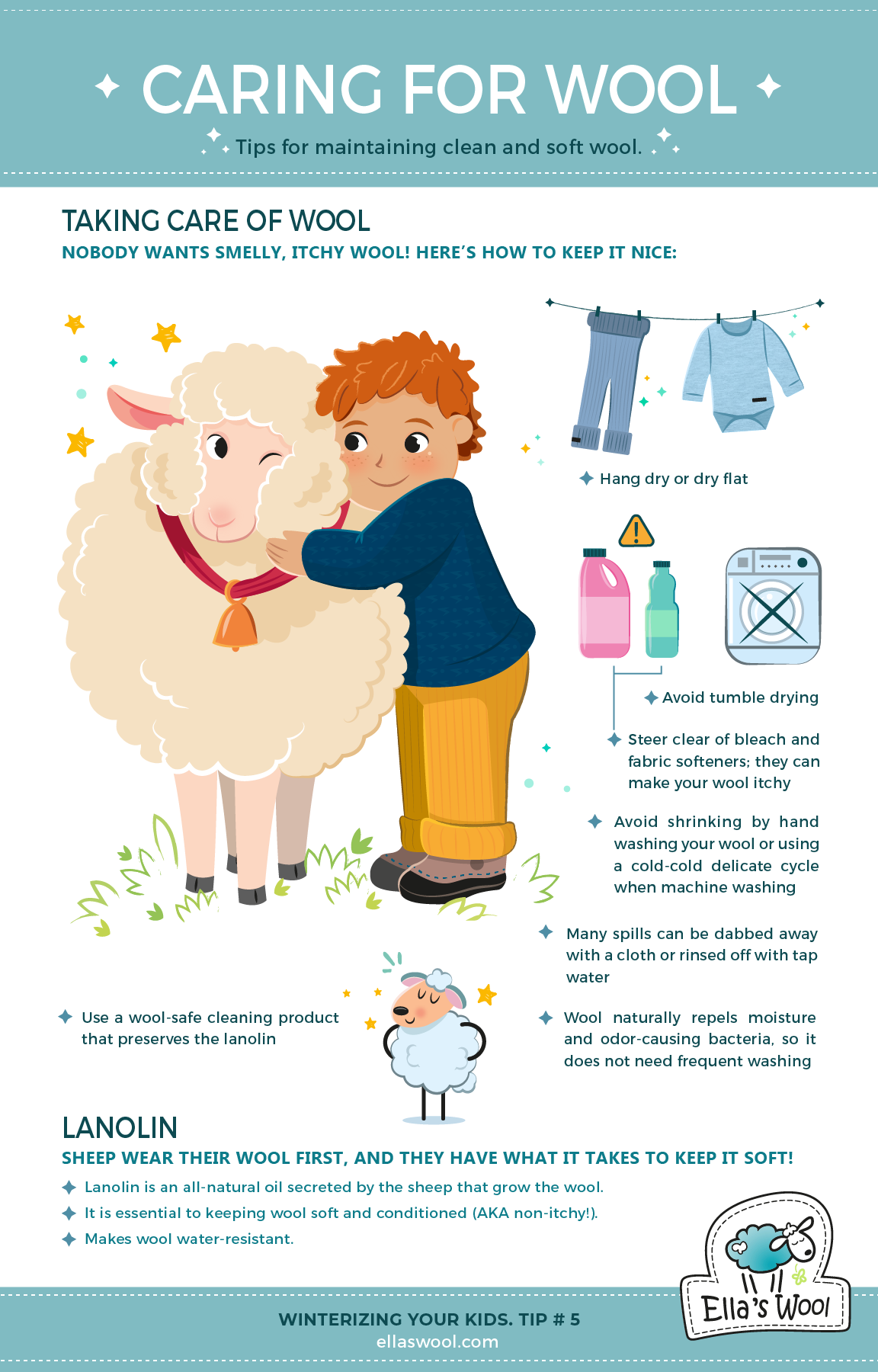 How to care for your wool (infographic)