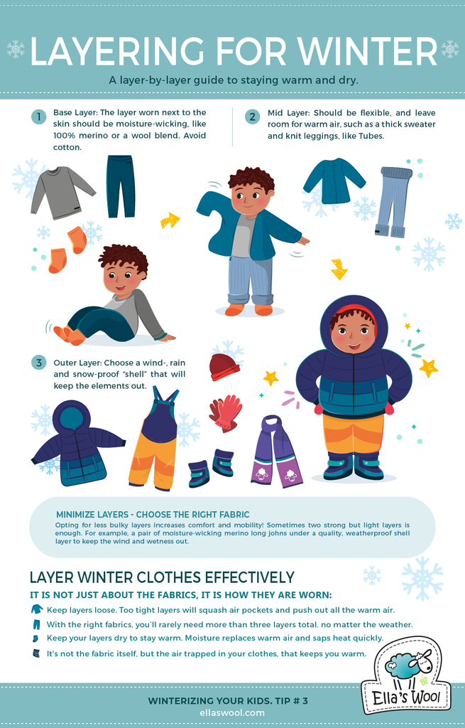 a layer by layer guide for staying warm and dry