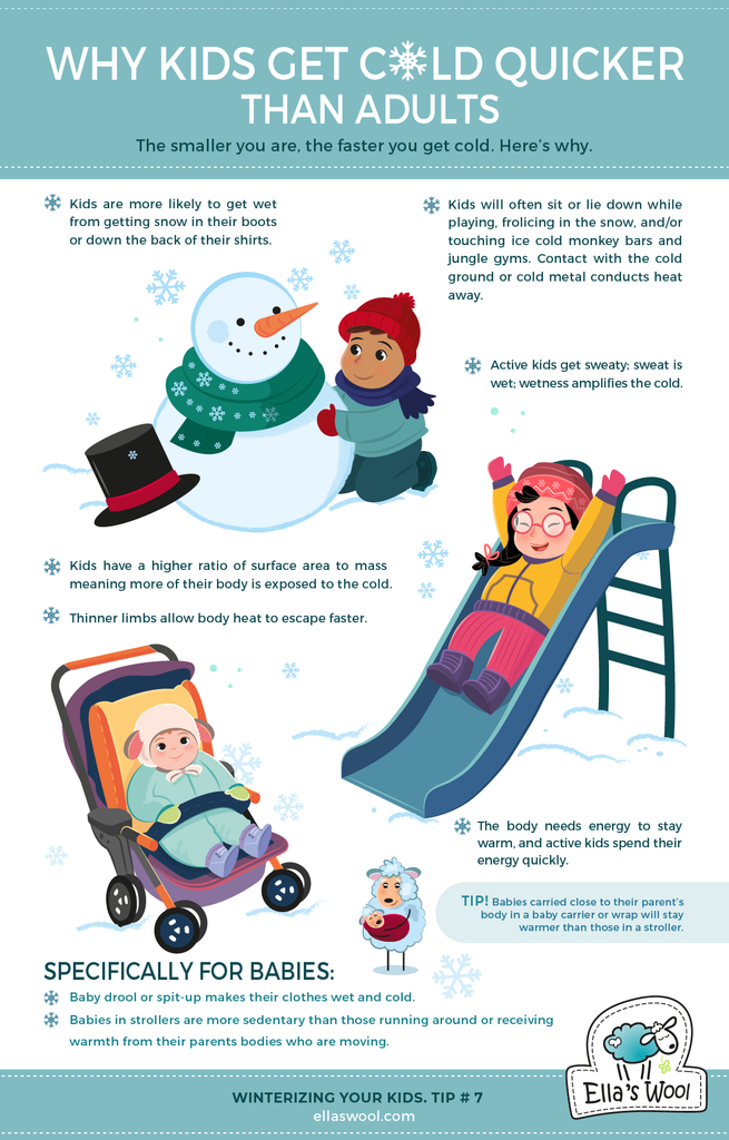 why kids get cold quicker than adults