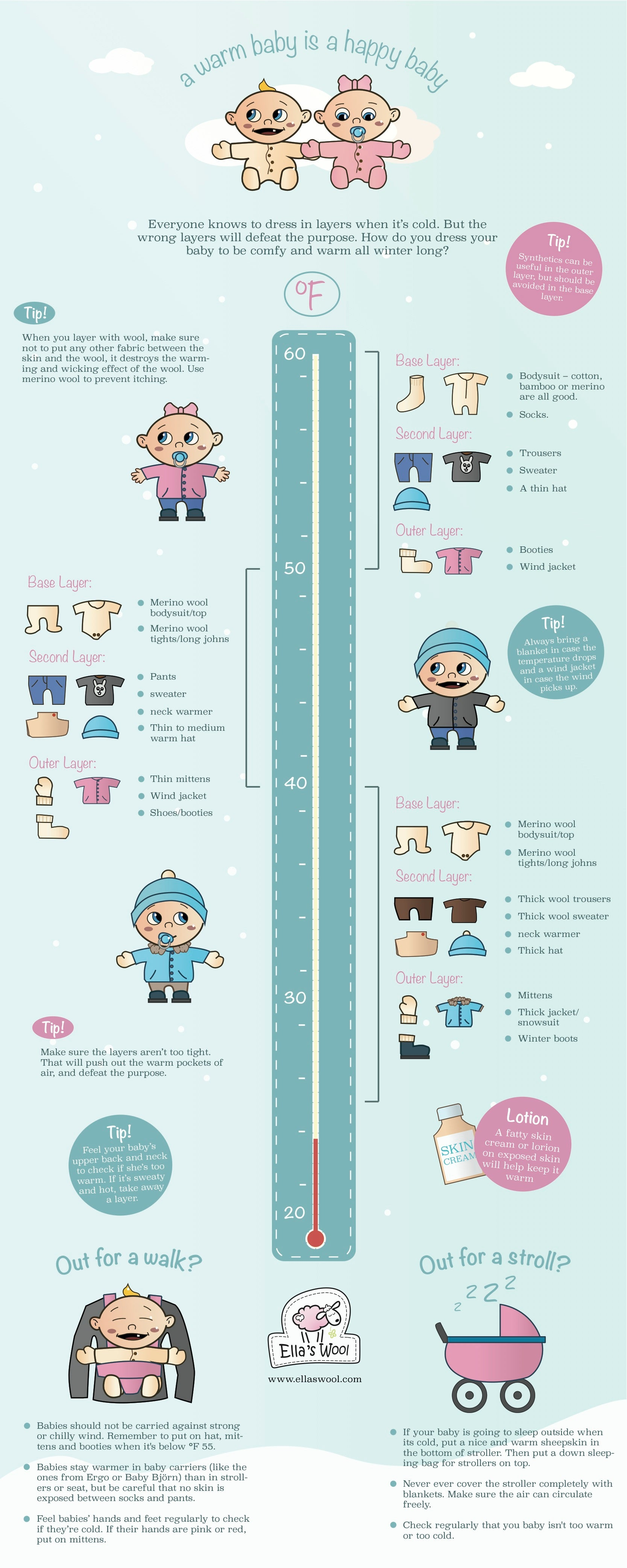 How to dress your baby for cold weather (infographic)