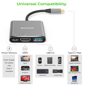 iMXPW TREVINO USB 3.1 Type-C to HDMI Multiport Adapter