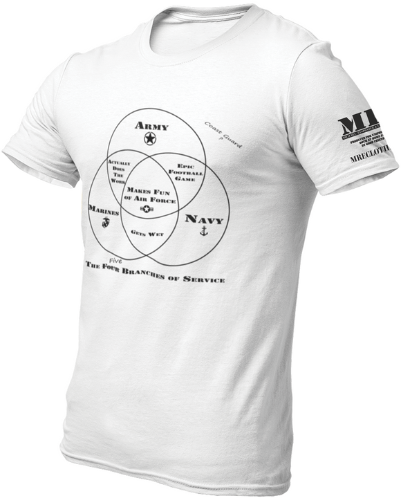 M.R.E. Clothing Graphic T-Shirt Military Branch Explanation Funny,  - Good Friend Graphics