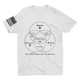 M.R.E. Clothing Graphic T-Shirt Military Branch Explanation Funny, Small / White - Good Friend Graphics
