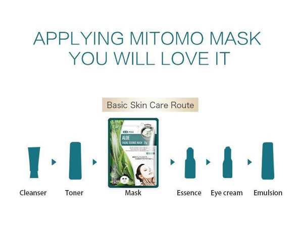 MITOMO Natural Aloe Moisturizing Facial Essence Mask MT512-C-4