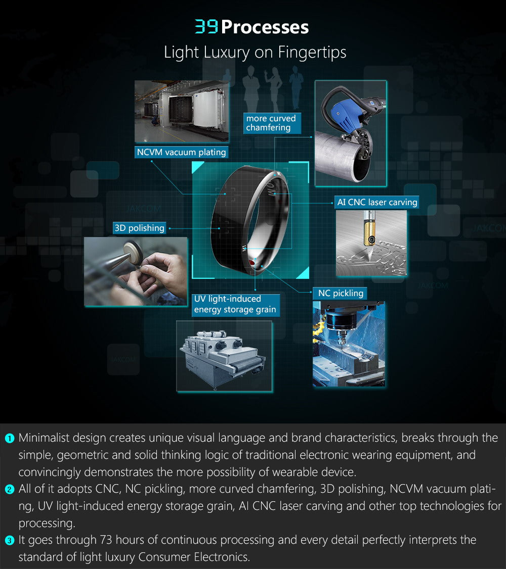 Newest Magic App Enabled Smart Ring For Android Windows NFC Mobile