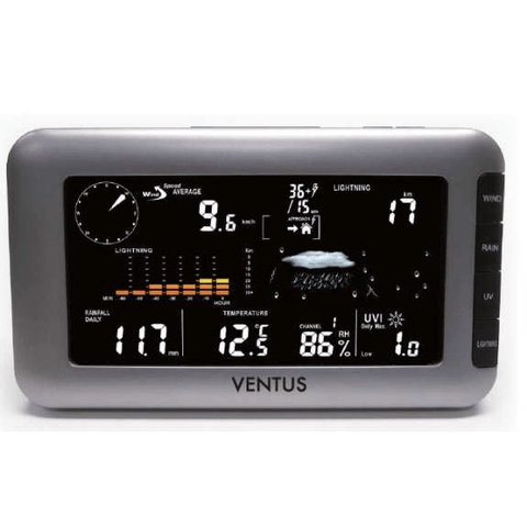 Ventus - Ventus replacement / additional console (W266) - weather-spares-uk