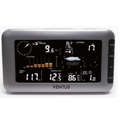 Ventus replacement / additional console (W266) Weather Spares