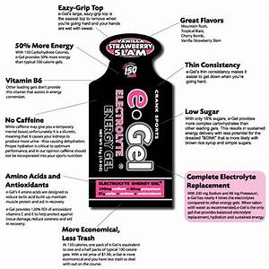Electrolyte e-Gels by Crank Sports