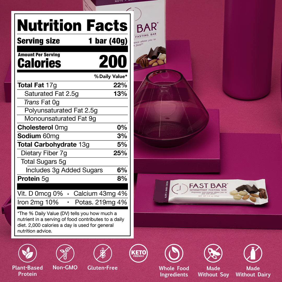 Cocoa Nuts Nutrition Facts