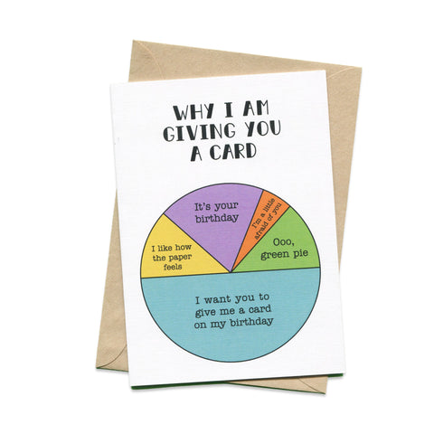 The Birthday Pie Chart Card