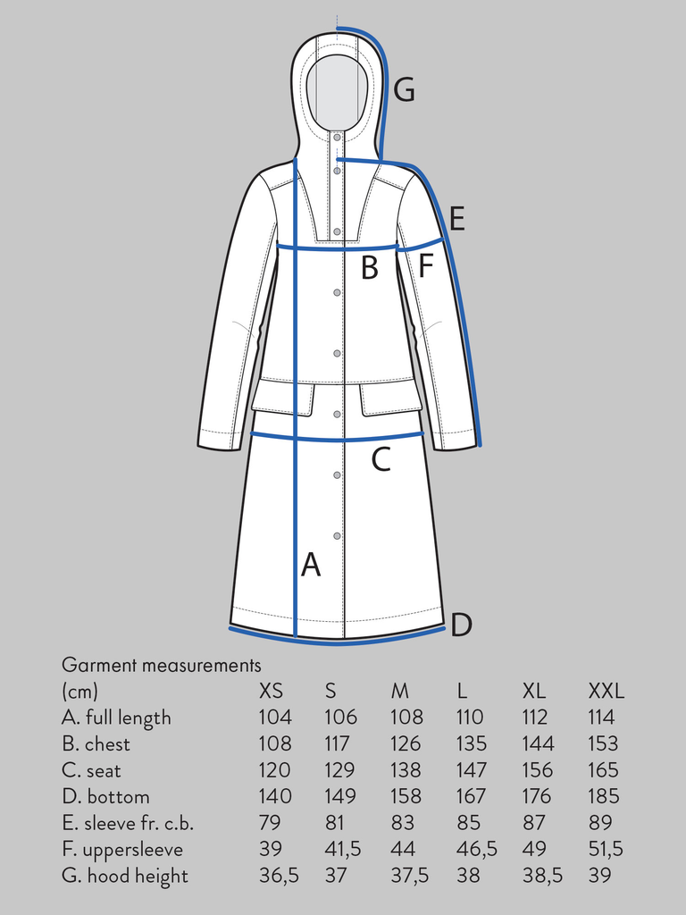 Hoodie Parka pattern - The Assembly Line