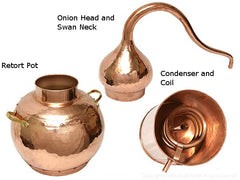 Parts of a Pot Still