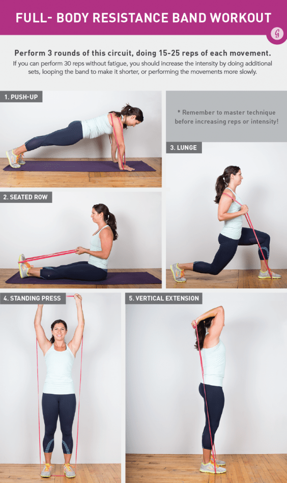 Image result for fit model woman using resistance bands in various exercises display of a chart exercises for women using 11 pcs Fitness Resistance Bands Set Best For Home & outdoor fitness. trusted gadget store highly reviewed products for real solutions image shows how easy it is to use the resistance bands anywhere anytime image also shows the convenience of exercising anywhere and easy storage