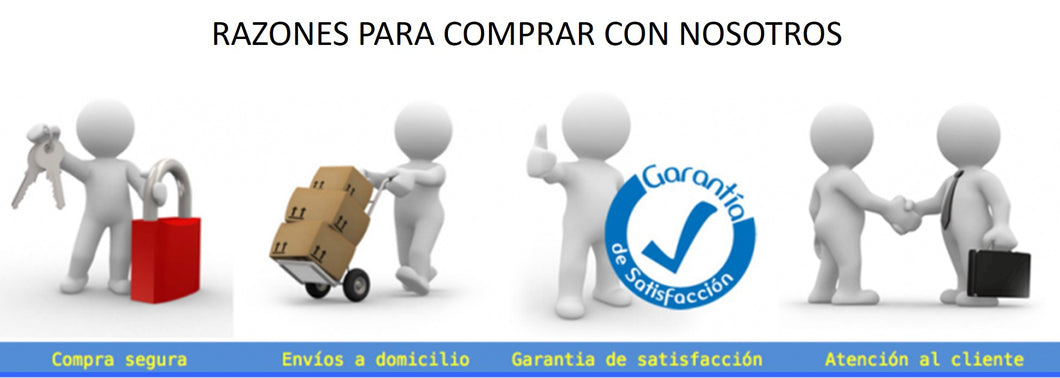 Beneficios de comprar en HYPERsolutions