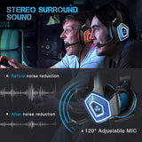 Gaming Headset Over Ear Headphones Wired Control with Mic LED Light Casque Gamer Headset for PC PS4 Xbox One