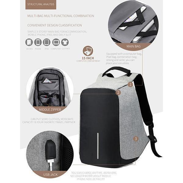 Multifunctional Anti-theft Backpack-Bags-Prime4Choice.com-