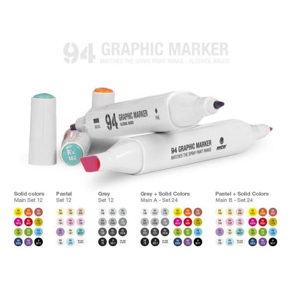 MTN Graphic Markers