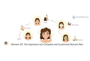 Skincare 101: The Importance of a Complete and Customized Skincare Plan