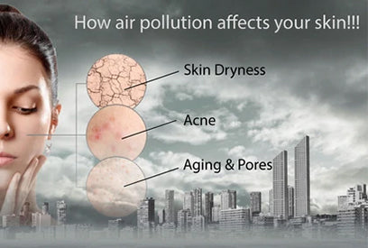 How air pollution affects your skin!