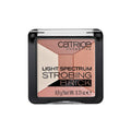 Catrice Light Spectrum Strobing Brick
