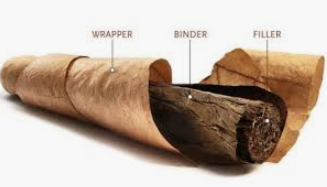 Parts of a cigar: Wrapper, Binder and Filler