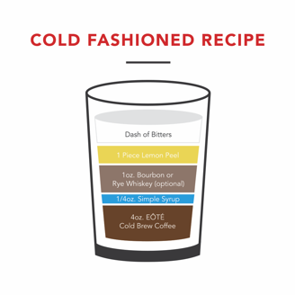 Cold Brew Meets Cocktail: The Cold Fashioned