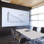 "Non-Adhesive Backed Magnetic Dry-Erase Board for Wall, Whiteboard Sticker 36""x24"""