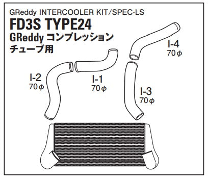 TRUST Greddy Intercooler Kit Front Mount  for Greddy Air Funnel  TYPE24F - FD3S ##618121220