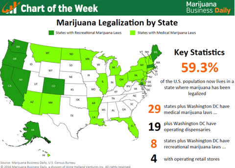 legal states map