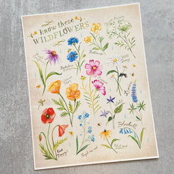 Know These Flowers - Print