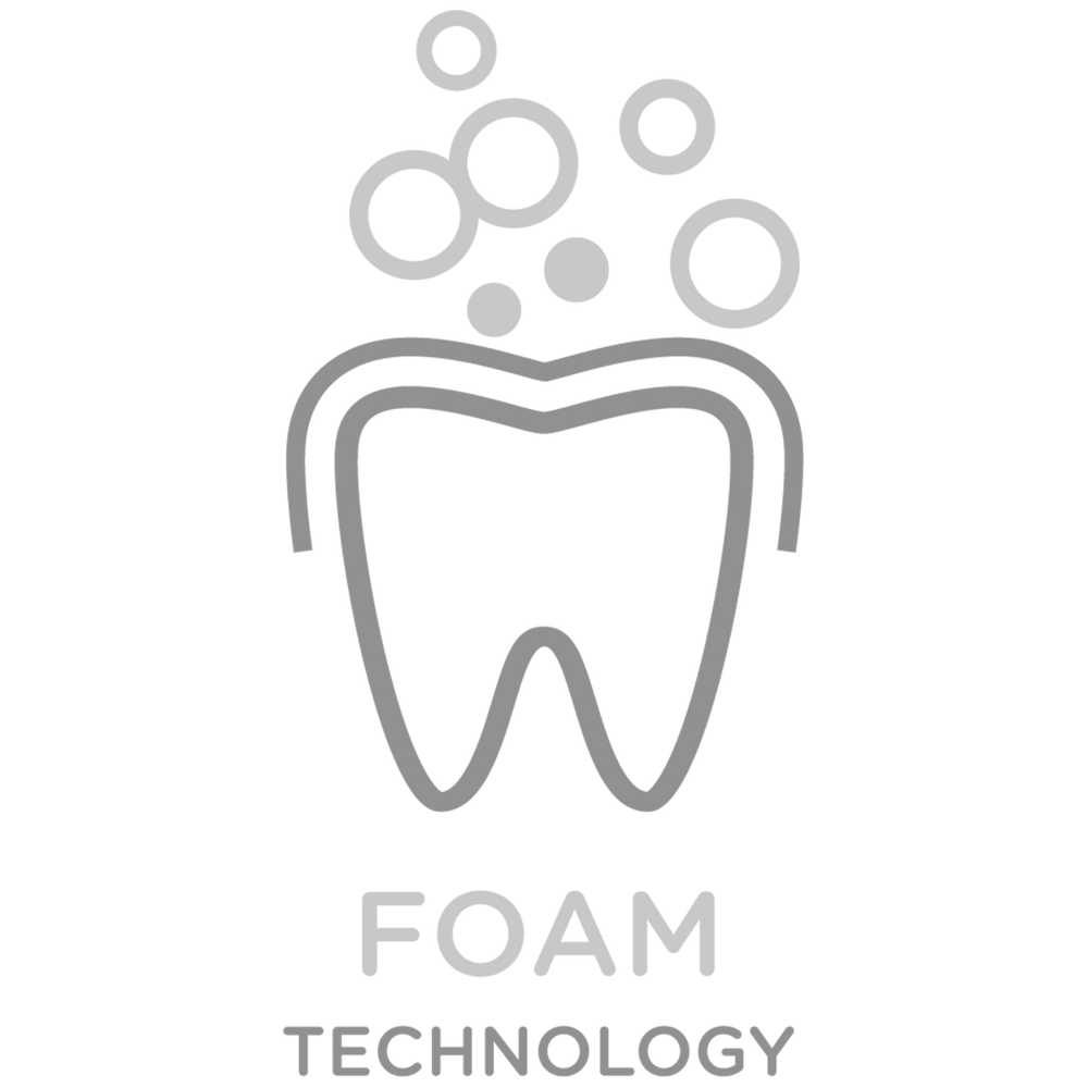 Regenerate Foam Technology