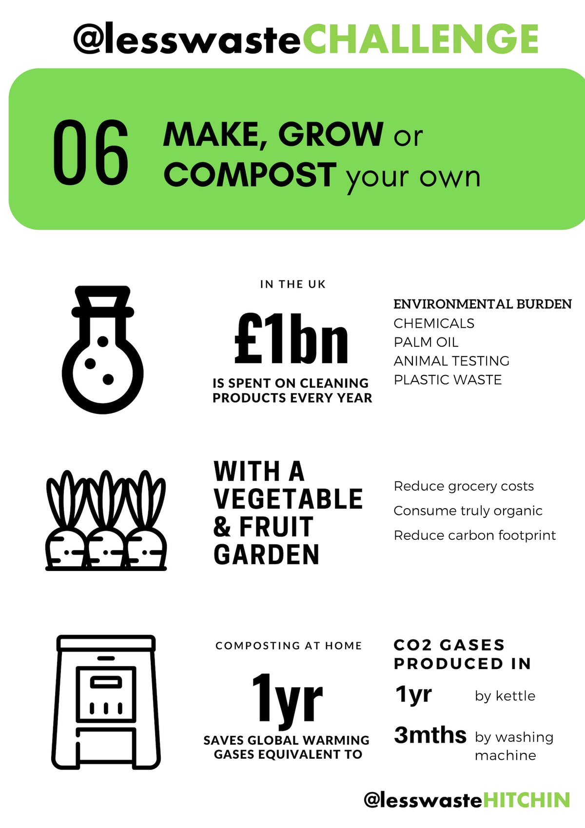 MAKE, GROW, COMPOST Your Own