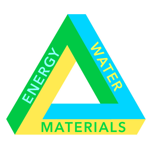 energy, water, materials triangle