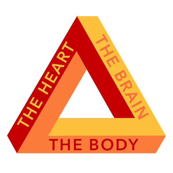 the heart, the brain, the body triangle