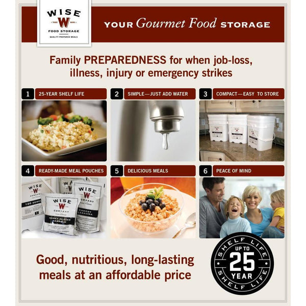 Wise Company 84 Serving Breakfast and Entrée Grab and Go Food Kit - Free Shipping - Readiness Deals Inc