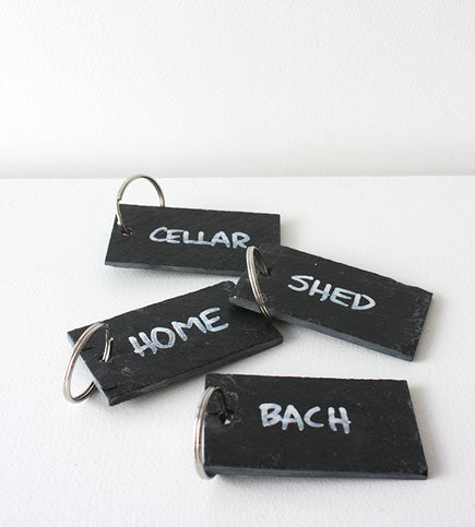Keyring-slate-new-names