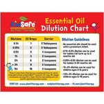 Plant Therapy KidSafe Essential Oil Dilution Magnet
