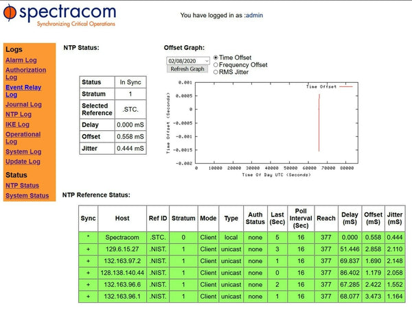 NEW Spectracom 9388 NetClock Timecode NTP Network Time Server Protocol Ethernet-www.prostudioconnection.com