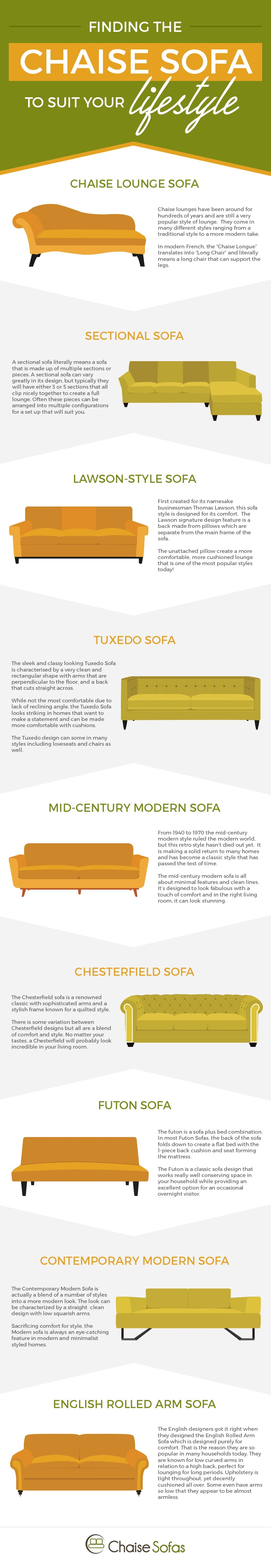 Finding-The-Right-Chaise-Sofas-To-Suit-Your-Lifestyle