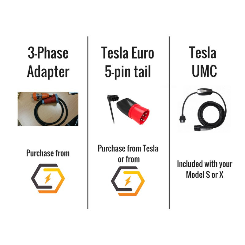 3-Phase to Tesla UMC Adapter Cable (For 1st Gen UMC only)